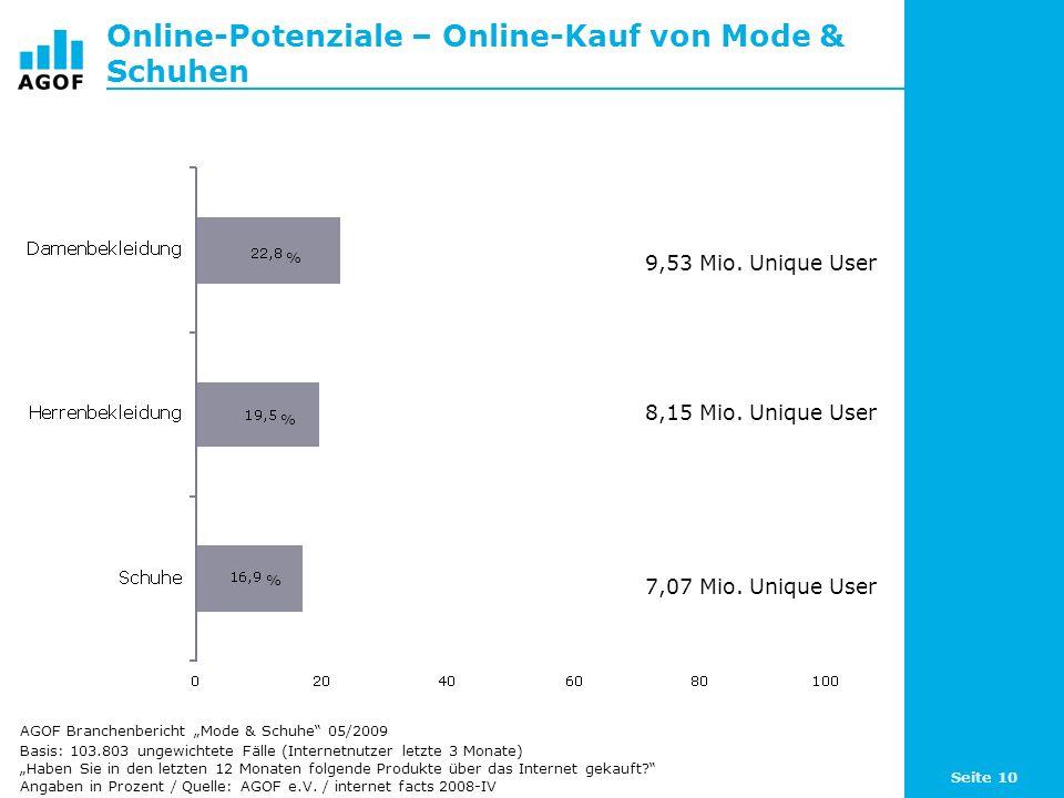 Seite 10 Online-Potenziale – Online-Kauf von Mode & Schuhen Basis: 103.803 ungewichtete Fälle (Internetnutzer letzte 3 Monate) Haben Sie in den letzten 12 Monaten folgende Produkte über das Internet gekauft.