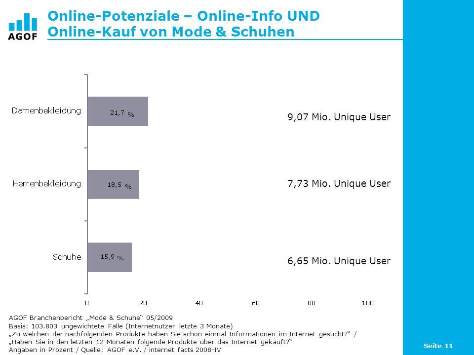 Seite 11 Online-Potenziale – Online-Info UND Online-Kauf von Mode & Schuhen Basis: 103.803 ungewichtete Fälle (Internetnutzer letzte 3 Monate) Zu welchen der nachfolgenden Produkte haben Sie schon einmal Informationen im Internet gesucht.