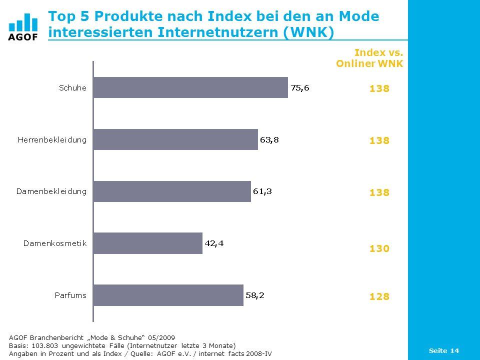 Seite 14 Top 5 Produkte nach Index bei den an Mode interessierten Internetnutzern (WNK) Basis: 103.803 ungewichtete Fälle (Internetnutzer letzte 3 Monate) Angaben in Prozent und als Index / Quelle: AGOF e.V.