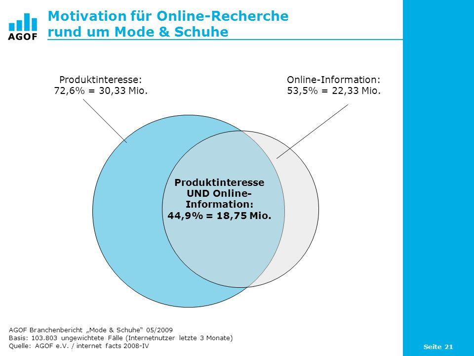 Seite 21 Motivation für Online-Recherche rund um Mode & Schuhe Basis: 103.803 ungewichtete Fälle (Internetnutzer letzte 3 Monate) Quelle: AGOF e.V.