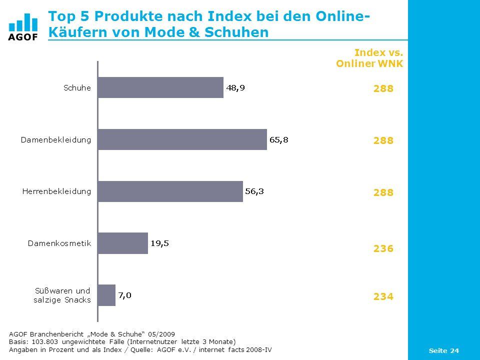Seite 24 Top 5 Produkte nach Index bei den Online- Käufern von Mode & Schuhen Basis: 103.803 ungewichtete Fälle (Internetnutzer letzte 3 Monate) Angaben in Prozent und als Index / Quelle: AGOF e.V.