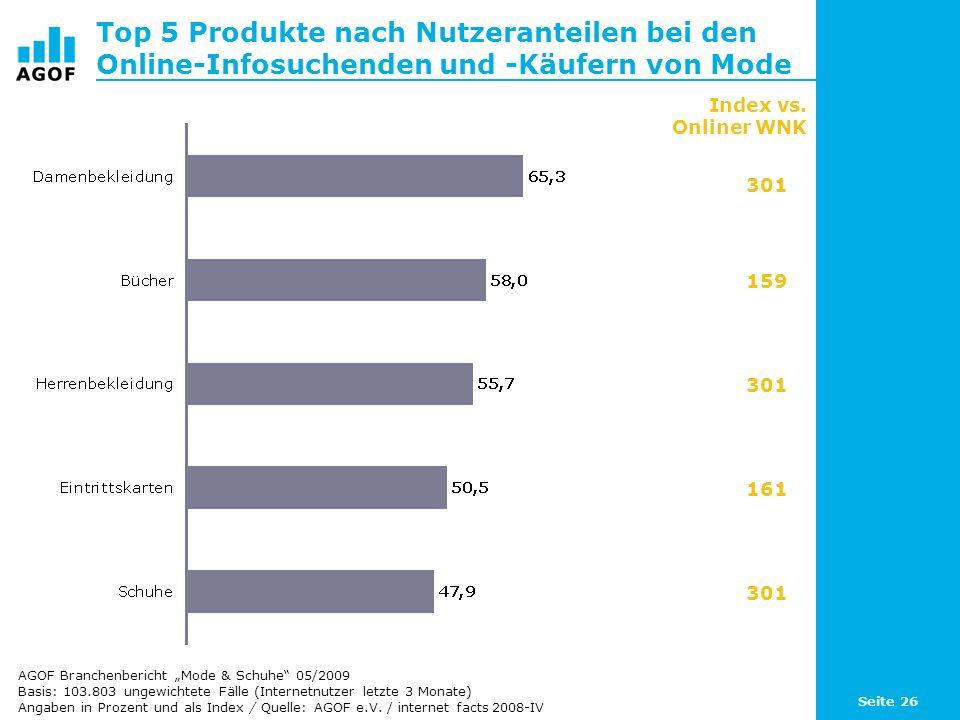 Seite 26 Top 5 Produkte nach Nutzeranteilen bei den Online-Infosuchenden und -Käufern von Mode Basis: 103.803 ungewichtete Fälle (Internetnutzer letzte 3 Monate) Angaben in Prozent und als Index / Quelle: AGOF e.V.