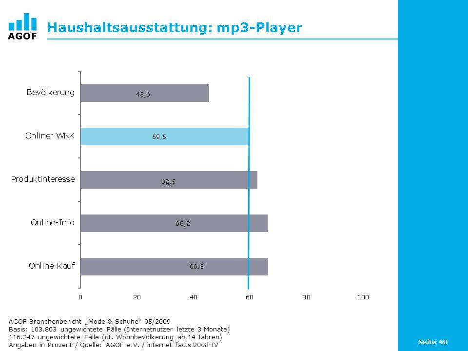 Seite 40 Haushaltsausstattung: mp3-Player Basis: 103.803 ungewichtete Fälle (Internetnutzer letzte 3 Monate) 116.247 ungewichtete Fälle (dt.