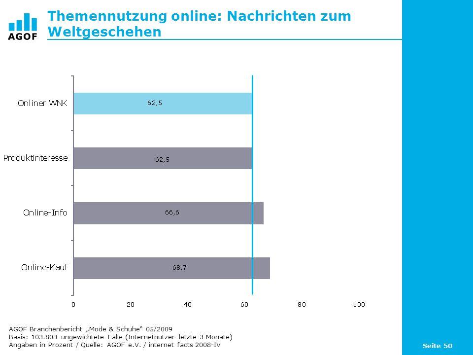 Seite 50 Themennutzung online: Nachrichten zum Weltgeschehen Basis: 103.803 ungewichtete Fälle (Internetnutzer letzte 3 Monate) Angaben in Prozent / Quelle: AGOF e.V.