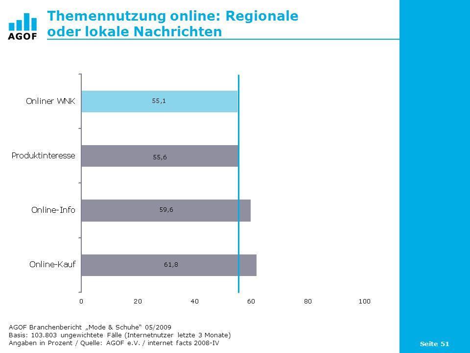 Seite 51 Themennutzung online: Regionale oder lokale Nachrichten Basis: 103.803 ungewichtete Fälle (Internetnutzer letzte 3 Monate) Angaben in Prozent / Quelle: AGOF e.V.