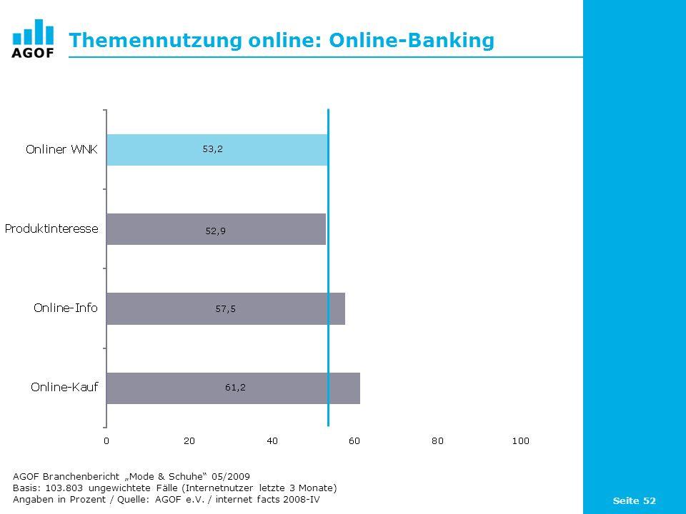 Seite 52 Themennutzung online: Online-Banking Basis: 103.803 ungewichtete Fälle (Internetnutzer letzte 3 Monate) Angaben in Prozent / Quelle: AGOF e.V.