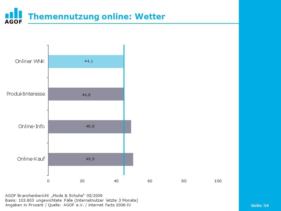 Seite 54 Themennutzung online: Wetter Basis: 103.803 ungewichtete Fälle (Internetnutzer letzte 3 Monate) Angaben in Prozent / Quelle: AGOF e.V.