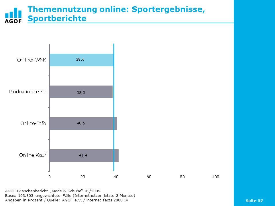 Seite 57 Themennutzung online: Sportergebnisse, Sportberichte Basis: 103.803 ungewichtete Fälle (Internetnutzer letzte 3 Monate) Angaben in Prozent / Quelle: AGOF e.V.
