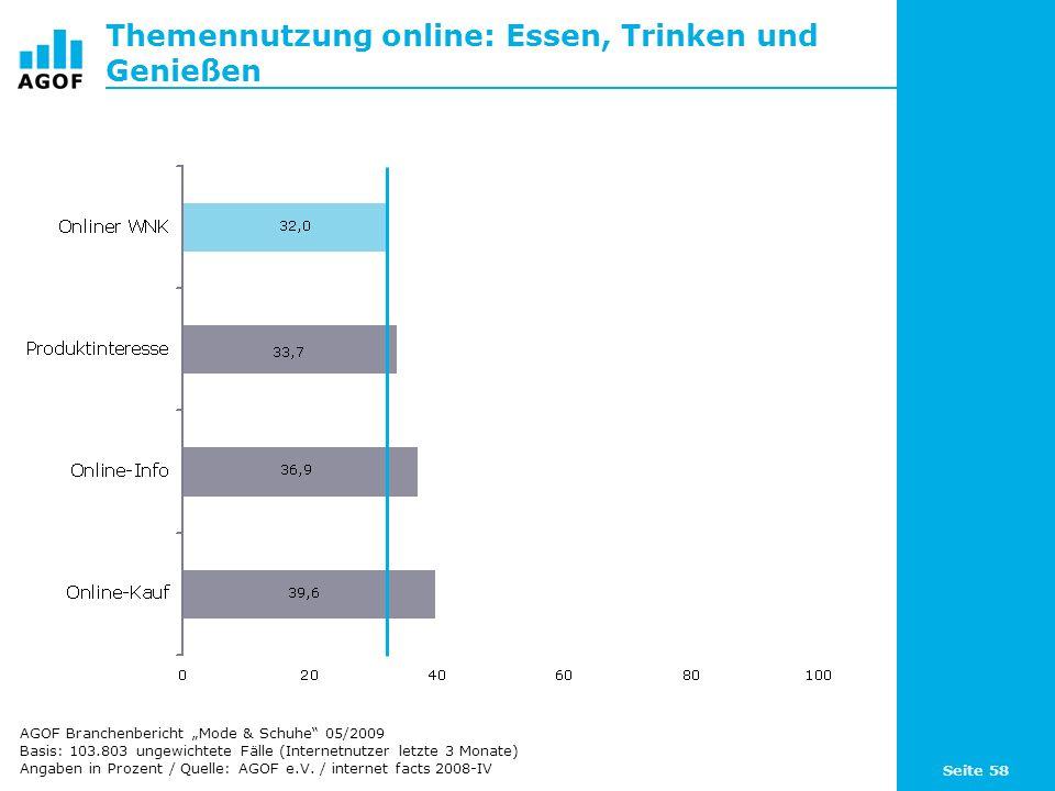 Seite 58 Themennutzung online: Essen, Trinken und Genießen Basis: 103.803 ungewichtete Fälle (Internetnutzer letzte 3 Monate) Angaben in Prozent / Quelle: AGOF e.V.