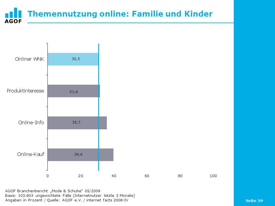 Seite 59 Themennutzung online: Familie und Kinder Basis: 103.803 ungewichtete Fälle (Internetnutzer letzte 3 Monate) Angaben in Prozent / Quelle: AGOF e.V.