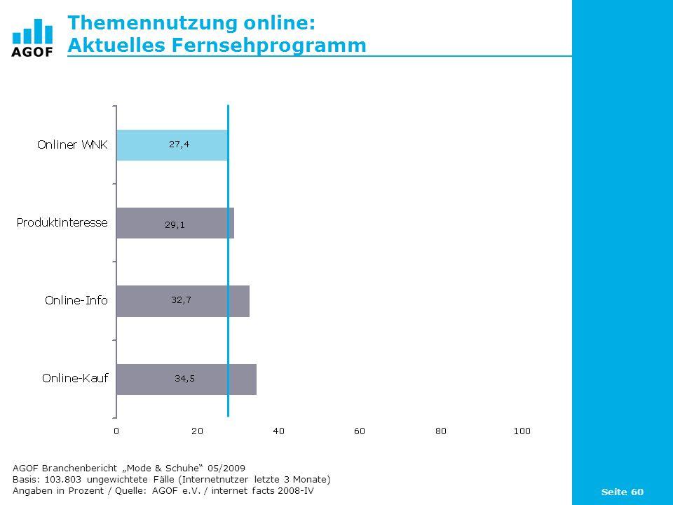 Seite 60 Themennutzung online: Aktuelles Fernsehprogramm Basis: 103.803 ungewichtete Fälle (Internetnutzer letzte 3 Monate) Angaben in Prozent / Quelle: AGOF e.V.