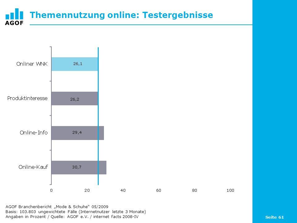 Seite 61 Themennutzung online: Testergebnisse Basis: 103.803 ungewichtete Fälle (Internetnutzer letzte 3 Monate) Angaben in Prozent / Quelle: AGOF e.V.