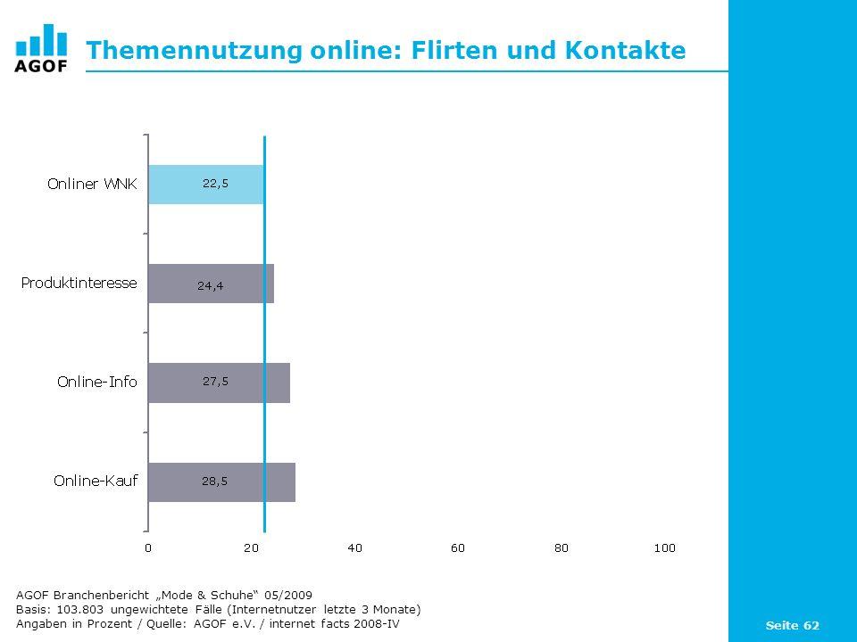 Seite 62 Themennutzung online: Flirten und Kontakte Basis: 103.803 ungewichtete Fälle (Internetnutzer letzte 3 Monate) Angaben in Prozent / Quelle: AGOF e.V.