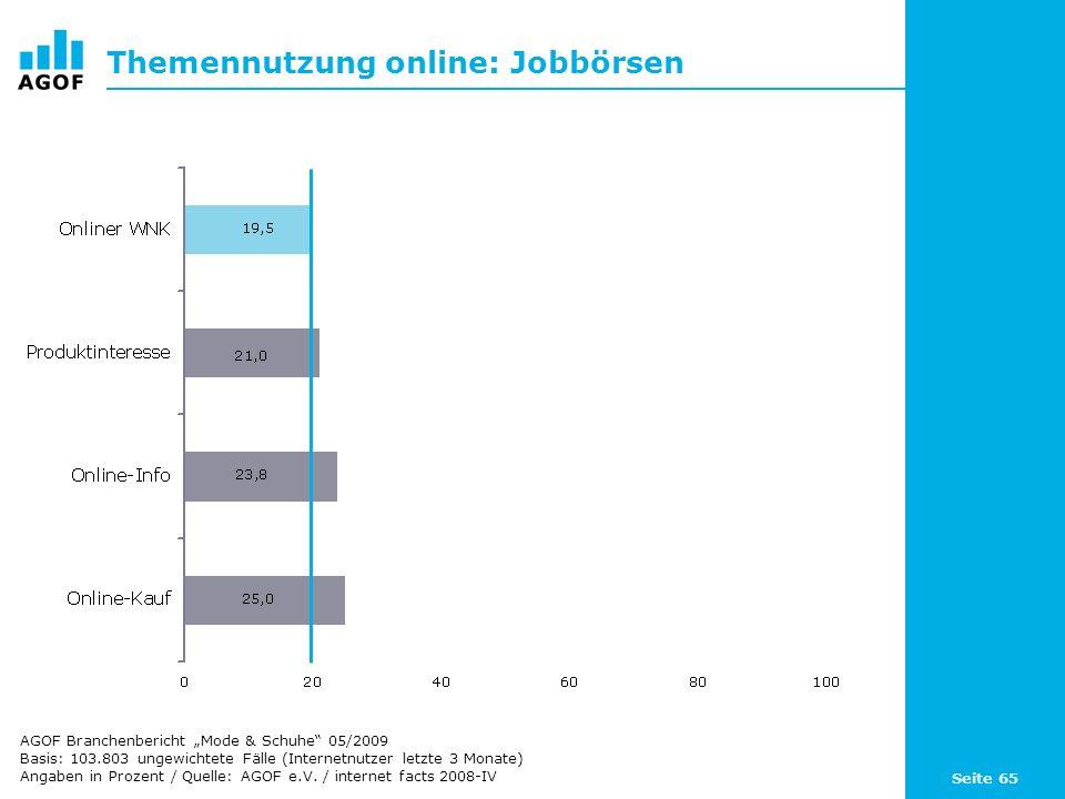 Seite 65 Themennutzung online: Jobbörsen Basis: 103.803 ungewichtete Fälle (Internetnutzer letzte 3 Monate) Angaben in Prozent / Quelle: AGOF e.V.