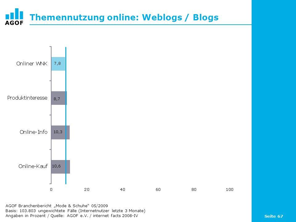 Seite 67 Themennutzung online: Weblogs / Blogs Basis: 103.803 ungewichtete Fälle (Internetnutzer letzte 3 Monate) Angaben in Prozent / Quelle: AGOF e.V.