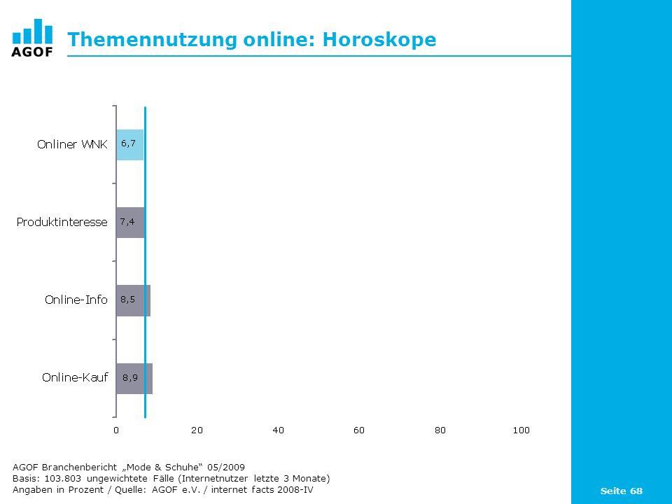 Seite 68 Themennutzung online: Horoskope Basis: 103.803 ungewichtete Fälle (Internetnutzer letzte 3 Monate) Angaben in Prozent / Quelle: AGOF e.V.