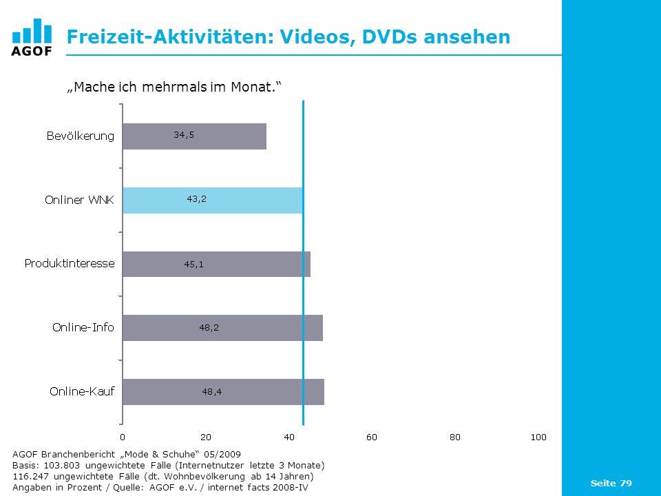 Seite 79 Freizeit-Aktivitäten: Videos, DVDs ansehen Basis: 103.803 ungewichtete Fälle (Internetnutzer letzte 3 Monate) 116.247 ungewichtete Fälle (dt.
