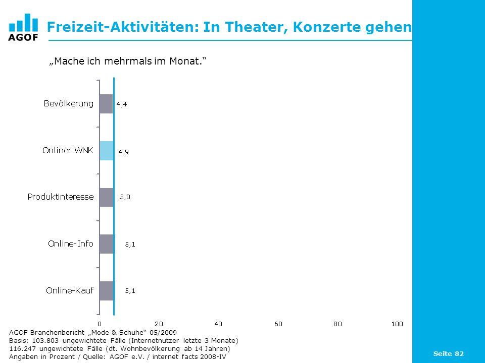 Seite 82 Freizeit-Aktivitäten: In Theater, Konzerte gehen Basis: 103.803 ungewichtete Fälle (Internetnutzer letzte 3 Monate) 116.247 ungewichtete Fälle (dt.