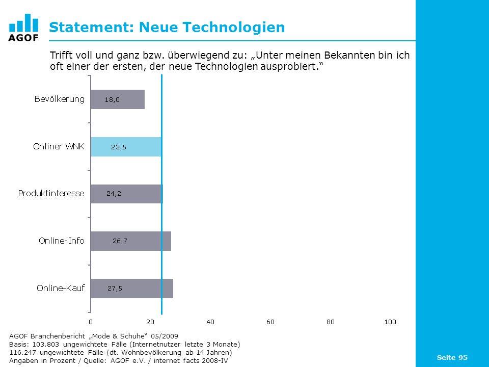Seite 95 Statement: Neue Technologien Basis: 103.803 ungewichtete Fälle (Internetnutzer letzte 3 Monate) 116.247 ungewichtete Fälle (dt.
