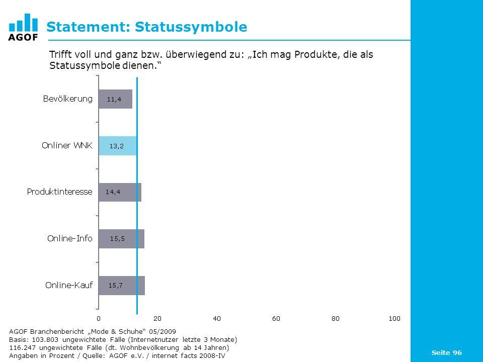 Seite 96 Statement: Statussymbole Basis: 103.803 ungewichtete Fälle (Internetnutzer letzte 3 Monate) 116.247 ungewichtete Fälle (dt.