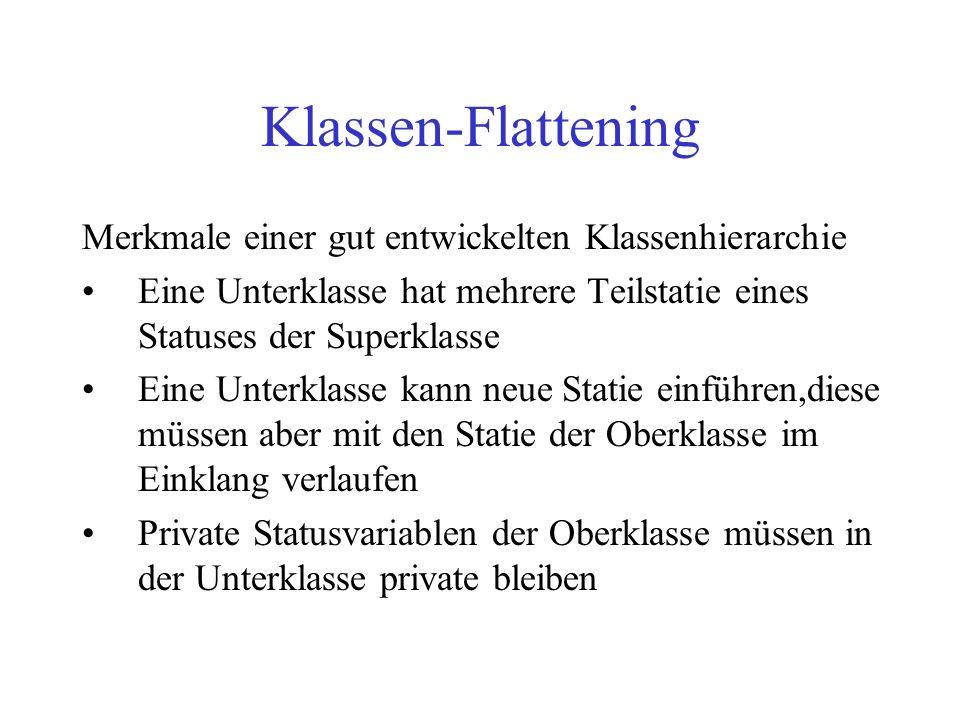 Klassen-Flattening Merkmale einer gut entwickelten Klassenhierarchie Eine Unterklasse hat mehrere Teilstatie eines Statuses der Superklasse Eine Unter