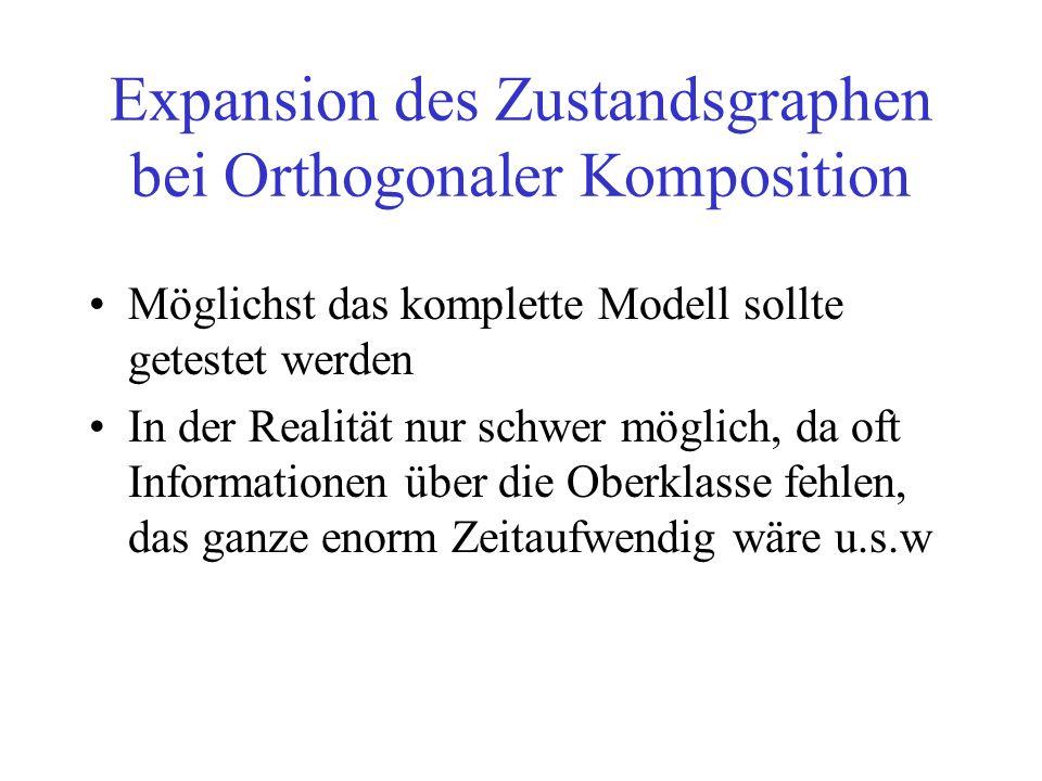 Expansion des Zustandsgraphen bei Orthogonaler Komposition Möglichst das komplette Modell sollte getestet werden In der Realität nur schwer möglich, d