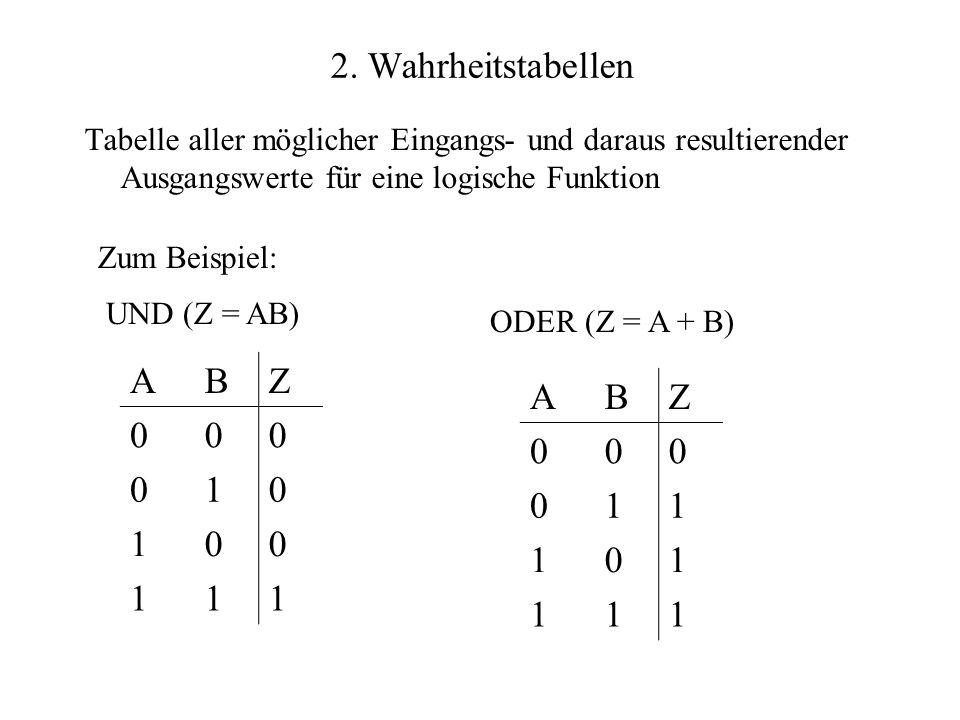 Tabelle aller möglicher Eingangs- und daraus resultierender Ausgangswerte für eine logische Funktion ABZ 000 010 100 111 Zum Beispiel: ODER (Z = A + B