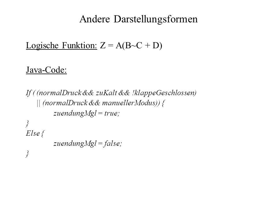 Andere Darstellungsformen Logische Funktion: Z = A(B~C + D) Java-Code: If ((normalDruck && zuKalt && !klappeGeschlossen) || (normalDruck && manuellerM