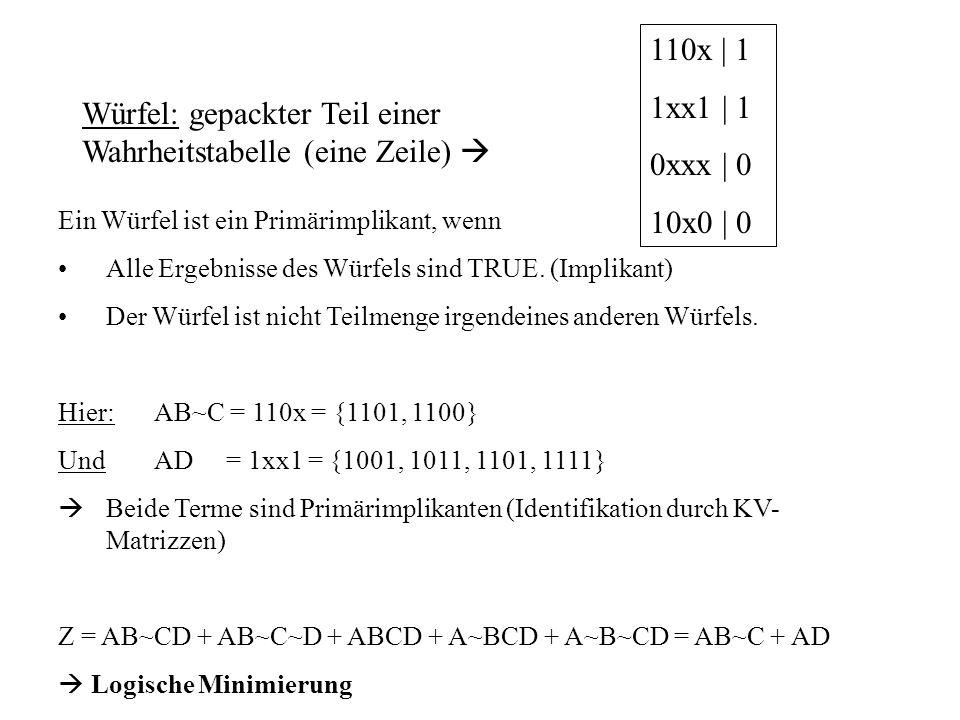 Würfel: gepackter Teil einer Wahrheitstabelle (eine Zeile) Ein Würfel ist ein Primärimplikant, wenn Alle Ergebnisse des Würfels sind TRUE. (Implikant)