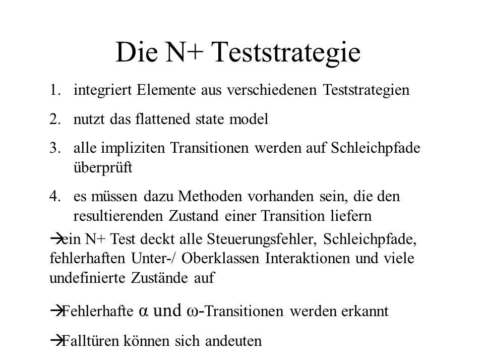 Die N+ Teststrategie 1.integriert Elemente aus verschiedenen Teststrategien 2.nutzt das flattened state model 3.alle impliziten Transitionen werden auf Schleichpfade überprüft 4.es müssen dazu Methoden vorhanden sein, die den resultierenden Zustand einer Transition liefern ein N+ Test deckt alle Steuerungsfehler, Schleichpfade, fehlerhaften Unter-/ Oberklassen Interaktionen und viele undefinierte Zustände auf Fehlerhafte α und ω- Transitionen werden erkannt Falltüren können sich andeuten