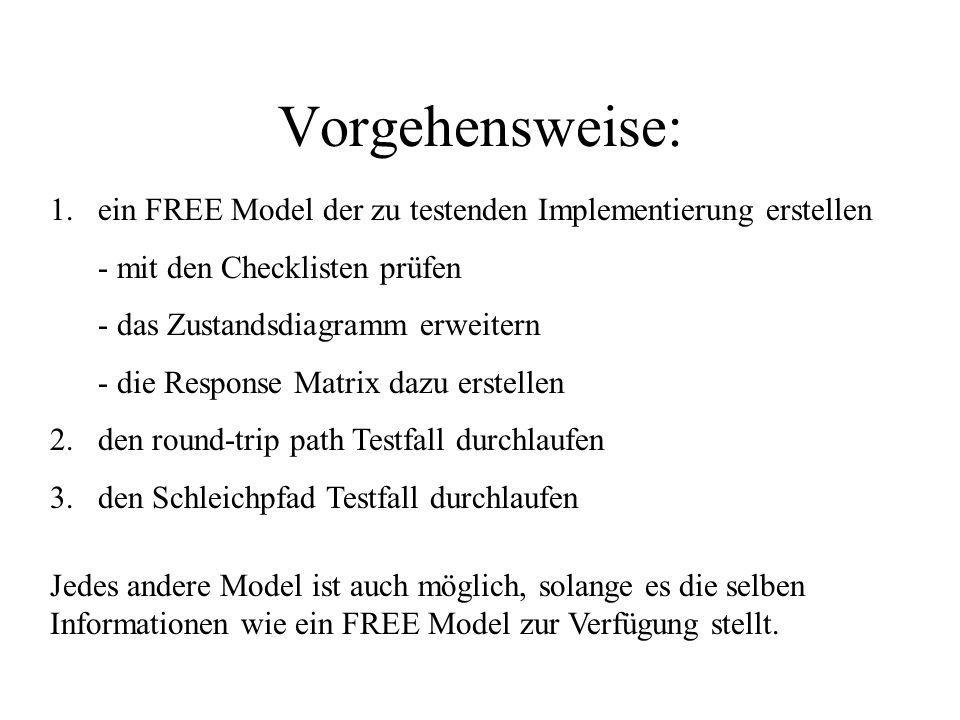 Vorgehensweise: 1.ein FREE Model der zu testenden Implementierung erstellen - mit den Checklisten prüfen - das Zustandsdiagramm erweitern - die Response Matrix dazu erstellen 2.den round-trip path Testfall durchlaufen 3.den Schleichpfad Testfall durchlaufen Jedes andere Model ist auch möglich, solange es die selben Informationen wie ein FREE Model zur Verfügung stellt.