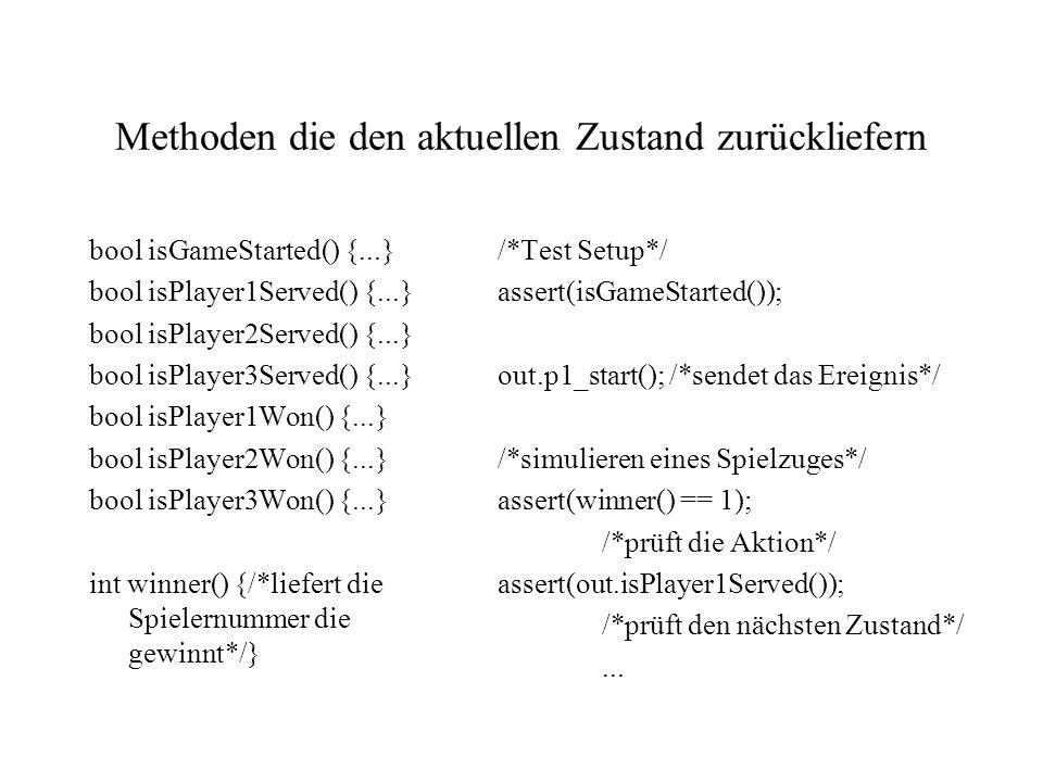 Methoden die den aktuellen Zustand zurückliefern bool isGameStarted() {...} bool isPlayer1Served() {...} bool isPlayer2Served() {...} bool isPlayer3Served() {...} bool isPlayer1Won() {...} bool isPlayer2Won() {...} bool isPlayer3Won() {...} int winner() {/*liefert die Spielernummer die gewinnt*/} /*Test Setup*/ assert(isGameStarted()); out.p1_start(); /*sendet das Ereignis*/ /*simulieren eines Spielzuges*/ assert(winner() == 1); /*prüft die Aktion*/ assert(out.isPlayer1Served()); /*prüft den nächsten Zustand*/...