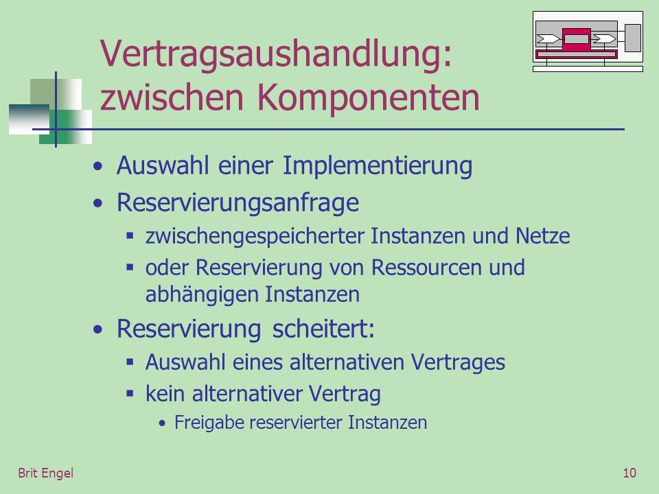 Brit Engel10 Vertragsaushandlung: zwischen Komponenten Auswahl einer Implementierung Reservierungsanfrage zwischengespeicherter Instanzen und Netze oder Reservierung von Ressourcen und abhängigen Instanzen Reservierung scheitert: Auswahl eines alternativen Vertrages kein alternativer Vertrag Freigabe reservierter Instanzen