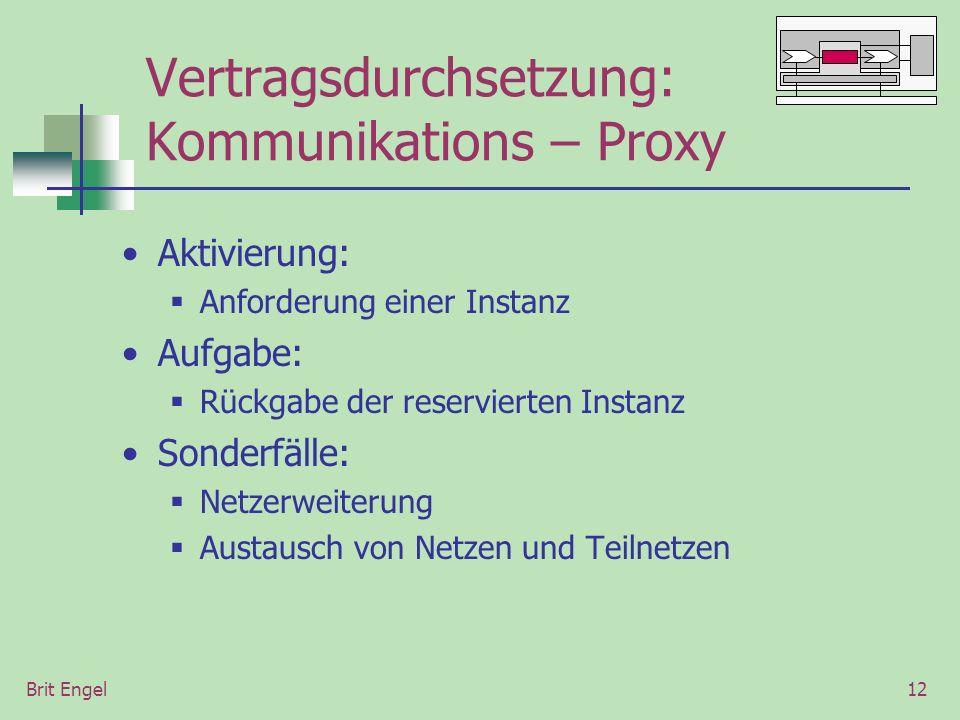 Brit Engel12 Vertragsdurchsetzung: Kommunikations – Proxy Aktivierung: Anforderung einer Instanz Aufgabe: Rückgabe der reservierten Instanz Sonderfälle: Netzerweiterung Austausch von Netzen und Teilnetzen