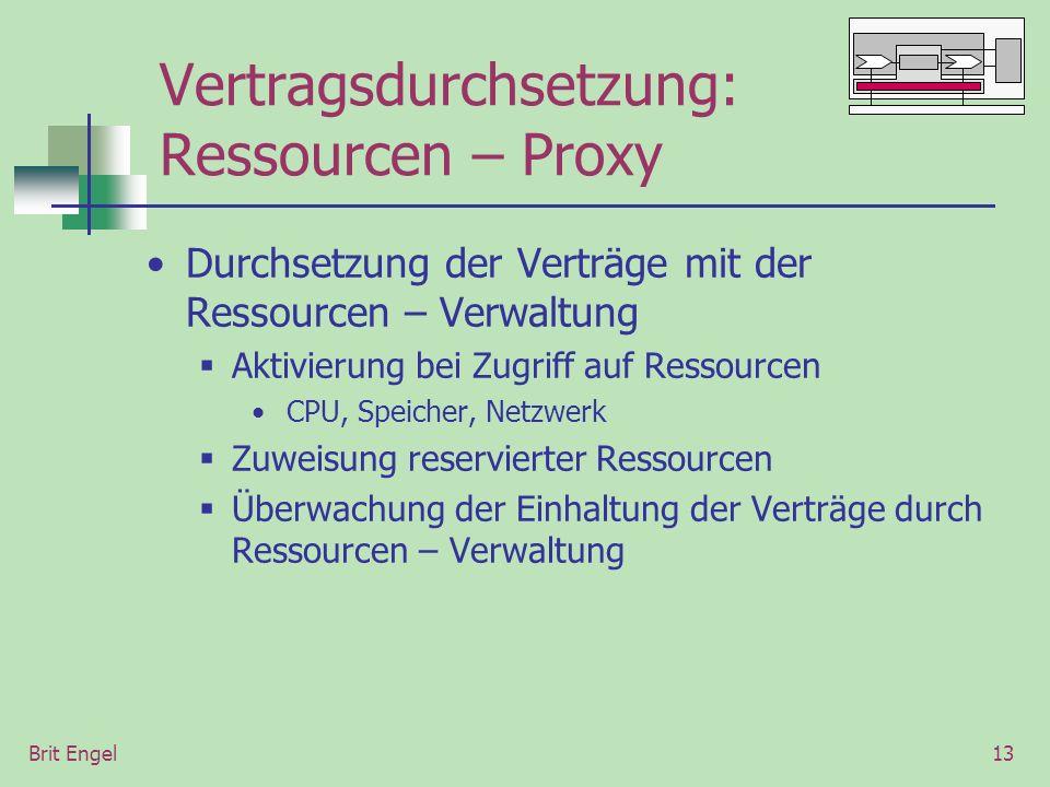 Brit Engel13 Vertragsdurchsetzung: Ressourcen – Proxy Durchsetzung der Verträge mit der Ressourcen – Verwaltung Aktivierung bei Zugriff auf Ressourcen CPU, Speicher, Netzwerk Zuweisung reservierter Ressourcen Überwachung der Einhaltung der Verträge durch Ressourcen – Verwaltung