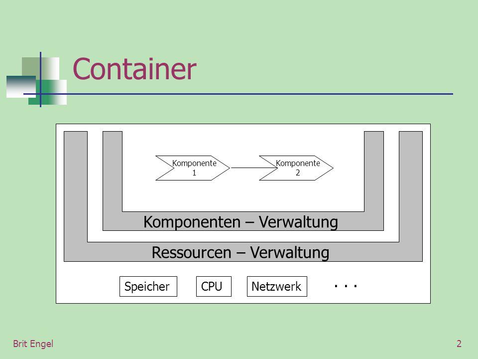 2 Ressourcen – Verwaltung Komponenten – Verwaltung Komponente 1 Komponente 2 SpeicherCPUNetzwerk... Container Ressourcen – Verwaltung Komponenten – Ve