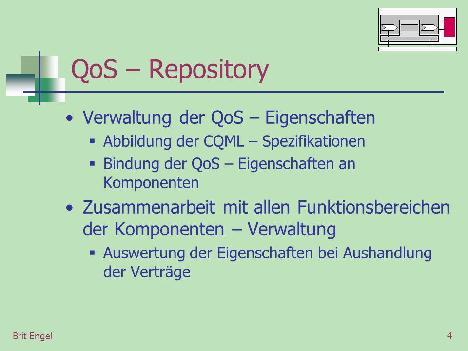 Brit Engel4 QoS – Repository Verwaltung der QoS – Eigenschaften Abbildung der CQML – Spezifikationen Bindung der QoS – Eigenschaften an Komponenten Zusammenarbeit mit allen Funktionsbereichen der Komponenten – Verwaltung Auswertung der Eigenschaften bei Aushandlung der Verträge