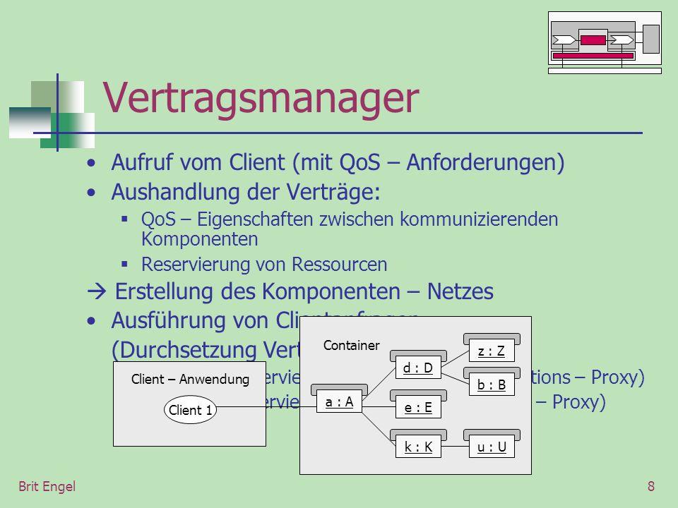 Brit Engel8 Vertragsmanager Aufruf vom Client (mit QoS – Anforderungen) Aushandlung der Verträge: QoS – Eigenschaften zwischen kommunizierenden Komponenten Reservierung von Ressourcen Erstellung des Komponenten – Netzes Ausführung von Clientanfragen (Durchsetzung Verträge) Zuweisung reservierter Instanzen(Kommunikations – Proxy) Zugriff auf reservierte Ressourcen (Ressourcen – Proxy) Container Client – Anwendung Client 1 a : A d : D z : Z b : B e : E k : Ku : U