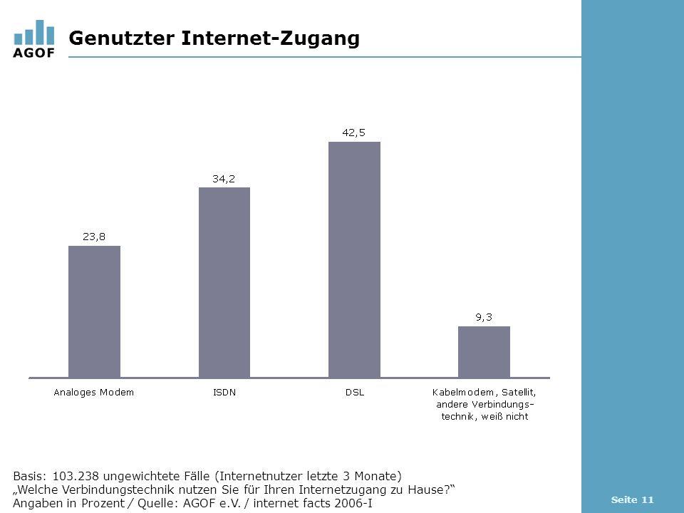 Seite 11 Genutzter Internet-Zugang Basis: 103.238 ungewichtete Fälle (Internetnutzer letzte 3 Monate) Welche Verbindungstechnik nutzen Sie für Ihren Internetzugang zu Hause.
