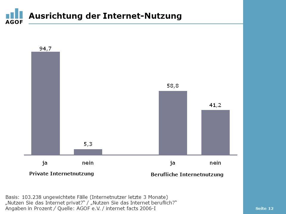Seite 12 Ausrichtung der Internet-Nutzung Basis: 103.238 ungewichtete Fälle (Internetnutzer letzte 3 Monate) Nutzen Sie das Internet privat? / Nutzen