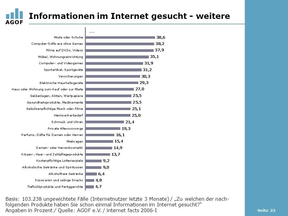 Seite 23 Informationen im Internet gesucht - weitere Basis: 103.238 ungewichtete Fälle (Internetnutzer letzte 3 Monate) / Zu welchen der nach- folgenden Produkte haben Sie schon einmal Informationen im Internet gesucht.