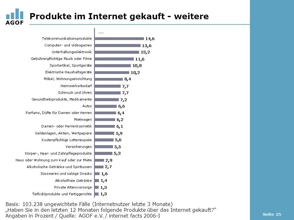 Seite 25 Produkte im Internet gekauft - weitere Basis: 103.238 ungewichtete Fälle (Internetnutzer letzte 3 Monate) Haben Sie in den letzten 12 Monaten folgende Produkte über das Internet gekauft.