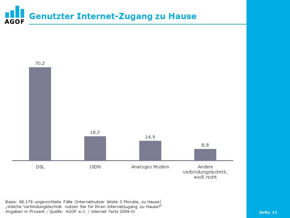 Seite 11 Genutzter Internet-Zugang zu Hause Basis: 98.179 ungewichtete Fälle (Internetnutzer letzte 3 Monate, zu Hause) Welche Verbindungstechnik nutzen Sie für Ihren Internetzugang zu Hause.