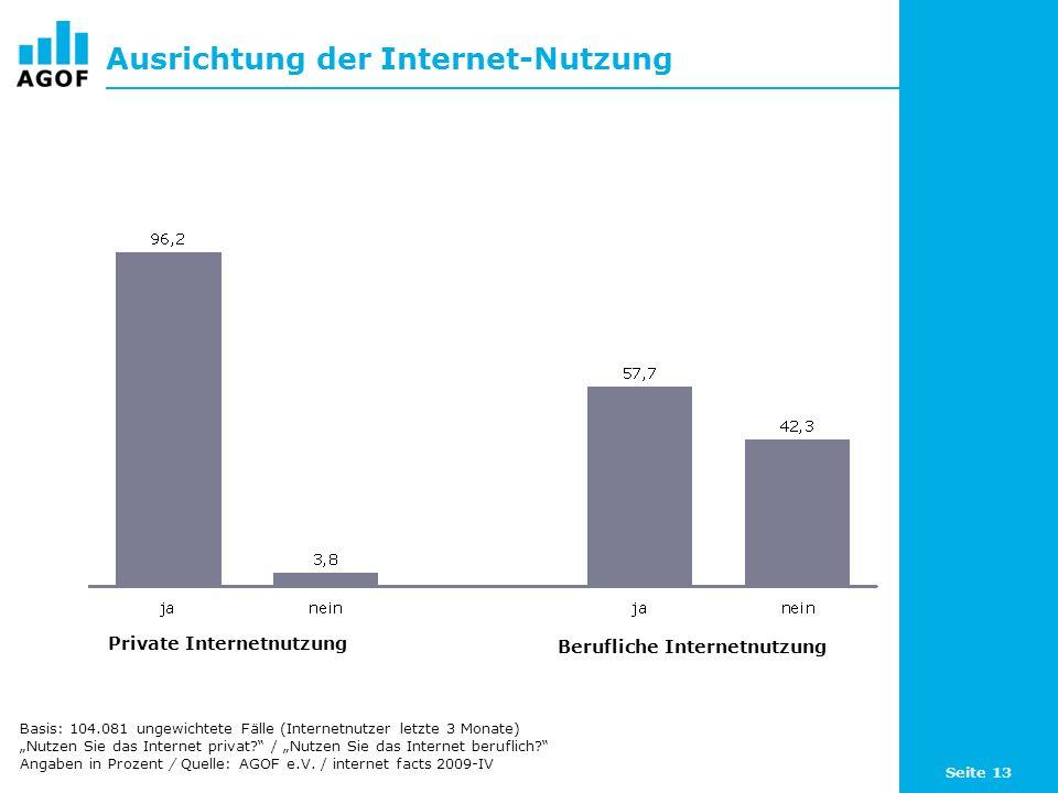 Seite 13 Ausrichtung der Internet-Nutzung Basis: 104.081 ungewichtete Fälle (Internetnutzer letzte 3 Monate) Nutzen Sie das Internet privat.