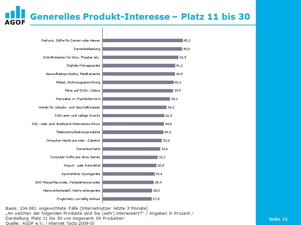 Seite 21 Generelles Produkt-Interesse – Platz 11 bis 30 Basis: 104.081 ungewichtete Fälle (Internetnutzer letzte 3 Monate) An welchen der folgenden Produkte sind Sie (sehr) interessiert.