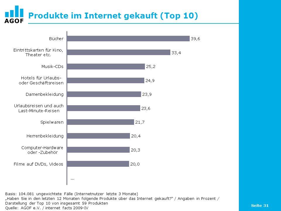Seite 31 Produkte im Internet gekauft (Top 10) Basis: 104.081 ungewichtete Fälle (Internetnutzer letzte 3 Monate) Haben Sie in den letzten 12 Monaten folgende Produkte über das Internet gekauft.