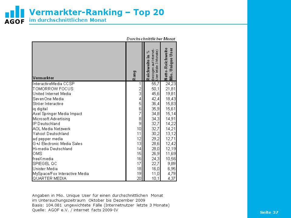 Seite 37 Vermarkter-Ranking – Top 20 im durchschnittlichen Monat Angaben in Mio.