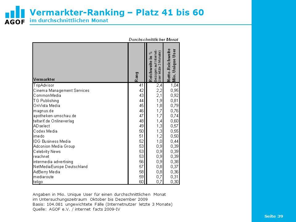 Seite 39 Vermarkter-Ranking – Platz 41 bis 60 im durchschnittlichen Monat Angaben in Mio.