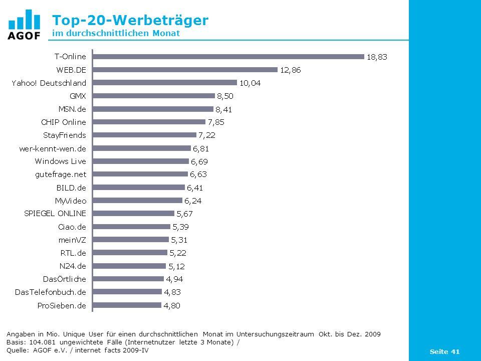 Seite 41 Top-20-Werbeträger im durchschnittlichen Monat Angaben in Mio.