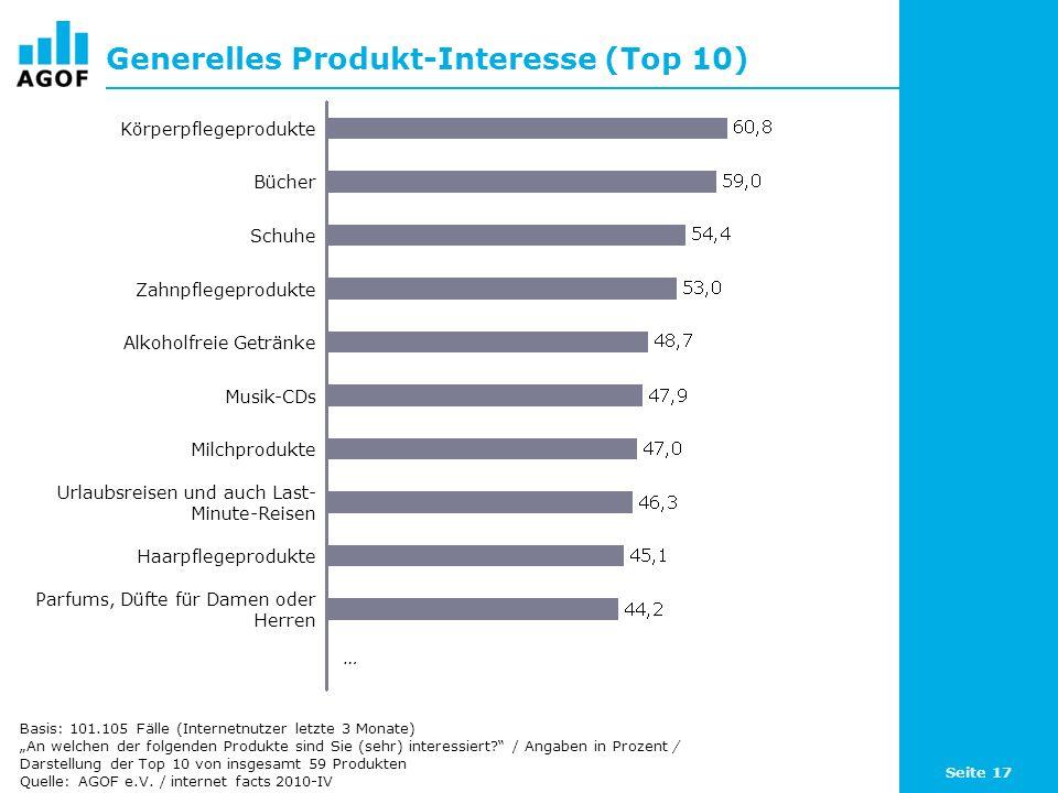 Seite 17 Generelles Produkt-Interesse (Top 10) Basis: 101.105 Fälle (Internetnutzer letzte 3 Monate) An welchen der folgenden Produkte sind Sie (sehr) interessiert.